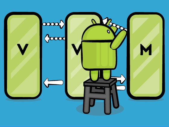 MVVM on Android | raywenderlich com